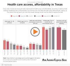 health insurance san antonio tx raipurnews