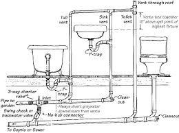 shower cubicles plan. Bathroom Plumbing Installation Plans Best 25 Ideas On Pinterest Shower Cubicles . Glamorous Decorating Plan E