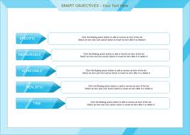 Chart Examples Smart Objectives
