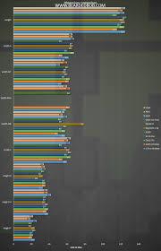 Mouse Size Comparison Chart Beardedbob