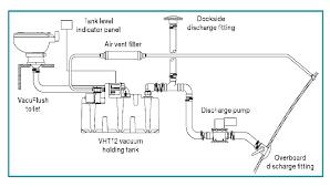 dometic refrigerator wiring diagram fresh vacuflush for rv toilet dometic fridge wiring diagram at Dometic Refrigerator Wiring Diagram