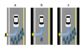 why self driving cars must be programmed to kill mit technology why self driving cars must be programmed to kill mit technology review
