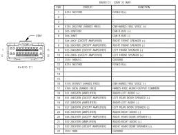 aftermarket car stereo wiring diagram diagrams dualio kenwood and kenwood car stereo wiring diagram aftermarket car stereo wiring diagram diagrams dualio kenwood and dual xd1228