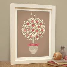 ruby anniversary gift personalised family tree print