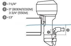 Outboard Motor Shaft Length Chart How Do I Select Shaft Length Minn Kota Motors