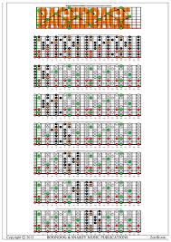 Guitar Arpeggios Chart Pdf Blogozon No 204 8 String Ebeadgbe Drop E8 Tuning C