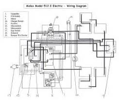 gem golf cart wiring diagram gem golf cart motor stealth golf cart yamaha golf cart engine diagram on gem golf cart wiring diagram