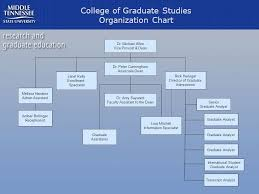 Graduate School Organizational Chart Mission Of A Major University Mission Teaching Research