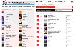 Charts Single Deutschland 49 True Deutsche Single Chart Youtube