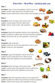 Fruit And Vegetable Diet Chart For Weight Loss 15 Day Paleo Diet Meal Plan Every Thing About Paleo Diet