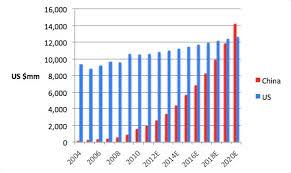 Chinas Box Office A Very Good Year So Far Chinafilmbiz