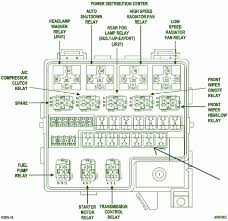 2004 chrysler sebring fuse box diagram all wiring diagram 96 sebring fuse box wiring diagram site 2001 chrysler voyager fuse box diagram 2004 chrysler sebring fuse box diagram