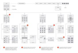 Pin By Ginny Wood On Information Design Website Flow