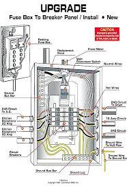 breaker box wiring diagram wiring diagrams best home breaker box wiring diagram wiring diagram data residential circuit breaker panel diagram breaker box wiring diagram