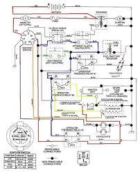kohler k301 wiring diagram simple wiring diagram k301 wiring diagram wiring diagram kohler generators 50 wiring schematic kohler k301 wiring diagram