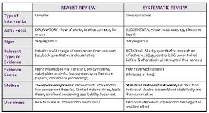 pragmatism vs idealism gre essay practice article custom essay  philosophies of education idealism realism pragmatism