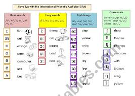Experimental phonetics related to foreign language learning. International Phonetic Alphabet Esl Worksheet By Florenceconrard