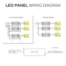 attractive dimmable led wiring diagram images wiring diagram ideas dimmable led panel wiring diagram attractive dimmable led wiring diagram ensign electrical system
