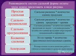 Презентация на тему ДИПЛОМНАЯ РАБОТА на тему Учёт и анализ  6 Разновидность систем сдельной формы оплаты труда