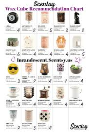 Scentsy Bar Wax Cube Recommendation Chart Scentsy Buy