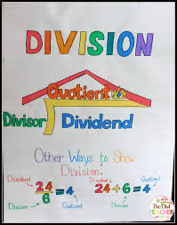 long division anchor chart tips to help your students learn division vocabulary the