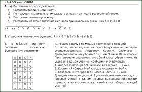класс Контрольная работа Алгебра логики  Вариант контрольной работы