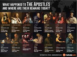 Another Chart Of The Apostles After The New Testament