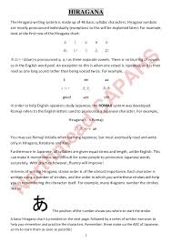 Introduction To Japanese Writing - Beginners
