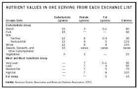 Exchange System