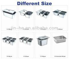Kitchen Pan Sizes Coshocton
