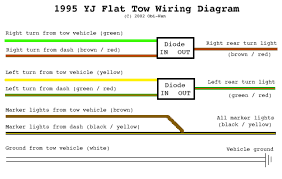 flat towing a jeep wrangler tow bar Tow Dolly Light Wiring Diagram Tow Dolly Parts 05450