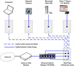 exciting poe wiring schematic contemporary best image engine cool of RJ45 Wiring-Diagram at Cat5e Poe Wiring Diagram