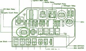 diagram further lexus es300 fuse box diagram moreover lexus is300 1998 honda civic fuse panel diagram 1995 lexus es300 fuse box diagram trusted wiring diagrams u2022 rh autoglas stadtroda de