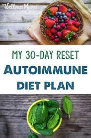 Sle Diet Chart 30 Day Reset Autoimmune Diet Plan Hypothyroidism Diet