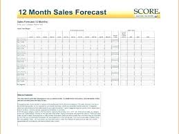 Sales Budget Template Marketing Budget Template In Excel New Product Forecast