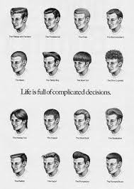 Barbershop Hairstyle Chart Men Hairstyles Chart In 2019 Men Hairstyle Names Haircut