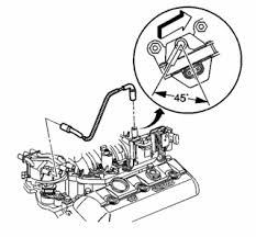 how to change a 4 3 distributor chilton s way s 10 forum install the spark plug wires to the distributor cap