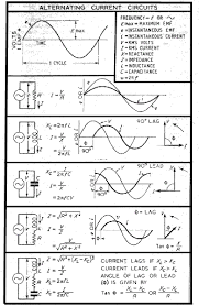 alternating current circuit. power factor. consider a conductor with applied ac alternating current circuit h