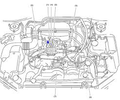 2006 subaru forester the exact location of the pcv valve ( angle 2010 Subaru Forester Engine Diagram i put a blue mark in the area in this diagram where it should be i tried 3 different sources this is as close as i could get , sorry! 2010 Subaru Forester X Limited