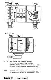 refrigerator service diagnosis and repairs refrigerator pressure controls