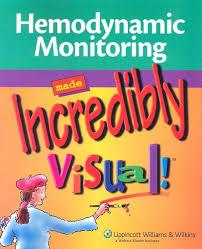Download Pdf Hemodynamic Monitoring Made Incredibly Visual