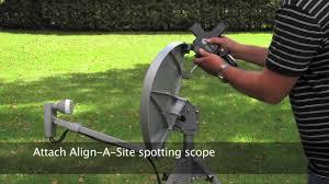 Shaw Direct Satellite Locator Chart Quick Satellite Setup