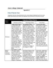 Ethical Theory Comparison Chart Research Paper Sample
