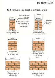 Brick Sizes Chart Brick Dimensions Chart Uk In 2019 Fence Doors Pallet