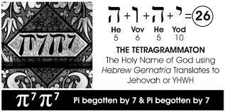 Decoding The Gematria Of The English Alphabet Graham