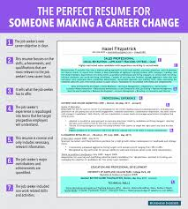 infographics job support you file