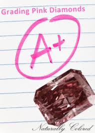 Pink Diamonds Buying Guide Naturally Colored