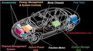 how much better is hybrid car gas mileage? freeautomechanic fuel system components at Car Gas Diagram