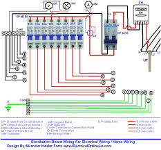 distribution board wiring for single phase wiring
