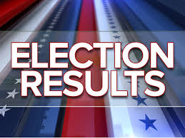 Image result for election results 2018